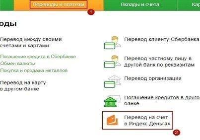 Яндекс кошелек: регистрация