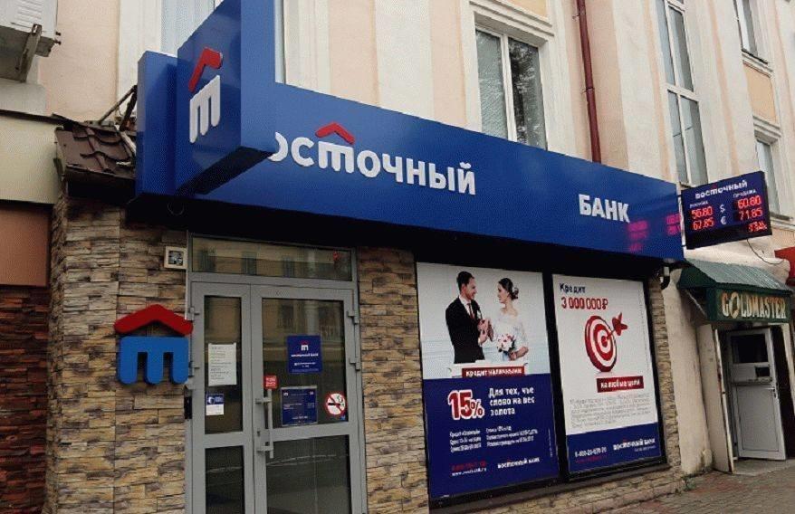 Восточный Экспресс банк: автокредит