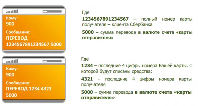 Перевод с карты Сбербанка на карту другого банка: инструкция
