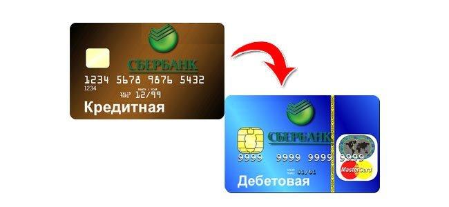 Перевод денег с кредитной карты Сбербанка на другую карту