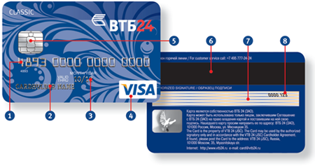 кредит без идентификационного кода