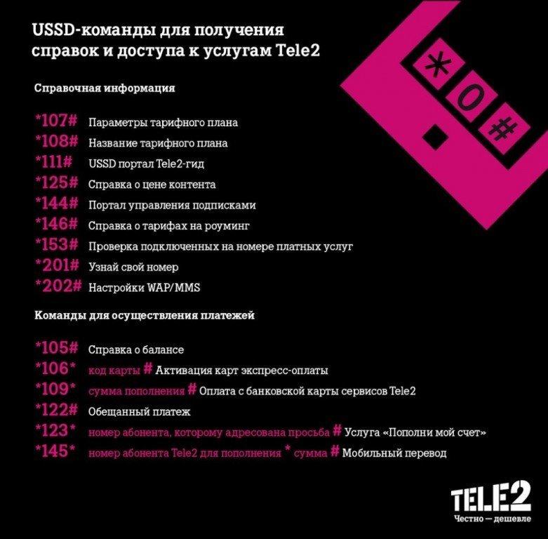 ТЕЛЕ2 личный кабинет абонента: вход, регистрация