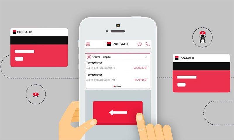 Удобные способы перевода денег между картами Росбанка