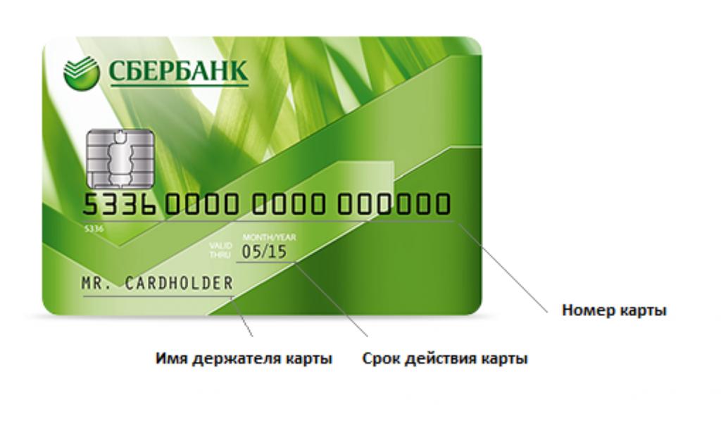 Кредитные карты Сбербанка с 18 лет